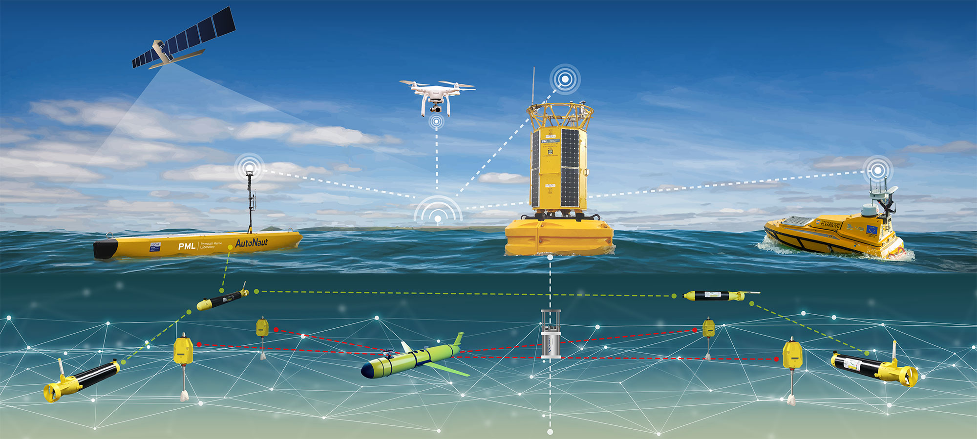 Illustration showing above and below water with various elements of smart sound technology - Including drone, surface vessels, underwater gliders with an underwater plexus showing modelling of the sea bed